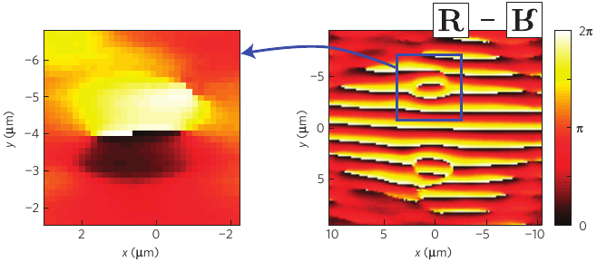 Experimental image of a vortex-antivortex pair spontaneously appearing in an exciton-polariton Bose-Einstein condensate.